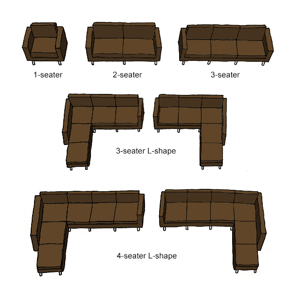 Sofa upholstery package image